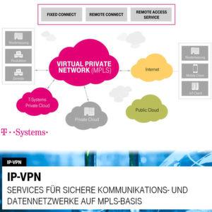 Telekom optimiert IP-VPN mit Akamai
