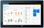 Ein typischer Workspace, wie er sich auf einem Tablet-PC zusammenstellen lässt, etwa mit den wichtigsten KPIs und Projekten.