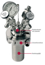Allgemeiner Aufbau eines Reaktors