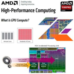 HPC - Angriff auf CUDA-Standard von Nvidia