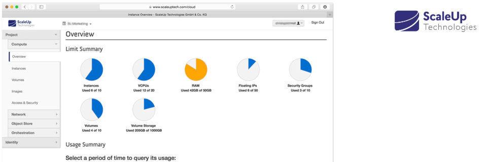 Anwender greifen direkt auf ein OpenStack-Dashboard zu.