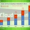 Die interne IT-Abteilung wird zu einem Cloud-Anbieter
