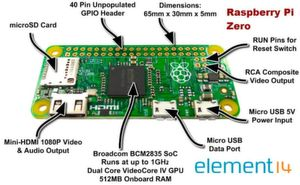 Raspberry Pi Zero, 40 Prozent schneller als Raspberry Pi 1
