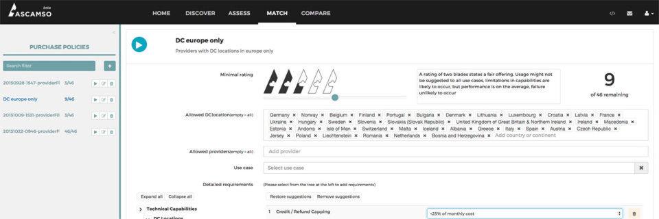 Über die Plattform von Ascamso sollen Kunden Cloud-Services auf Punkte wie Verfügbarkeit und Leistung testen können.