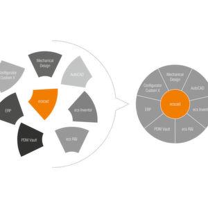 E-CAD-Software in zwei Ausbaustufen – für jeden das Richtige