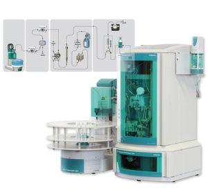Gefahr im Trinkwasser: Chrom(VI) ionenchromatographisch bestimmen