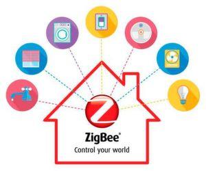 Die ZigBee Alliance definiert offene und globale Standards, die das Internet der Dinge für den Einsatz in Verbraucher-, Gewerbe- und Industrieanwendungen definieren.