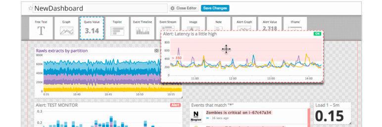 Cloud-Scale Monitoring: Die Dashboards von Datadog zeigen den Status der Ressourcen in der Cloud in Echtzeit an.