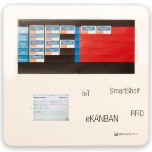 Die neue RFID-Plantafel ist als dezentrales Aktionsmodul der Shopfloor-Ebene eingebunden in ein umfassendes System der Produktionsorganisation.