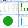 VMTurbo mit Linux-Appliances überwachen