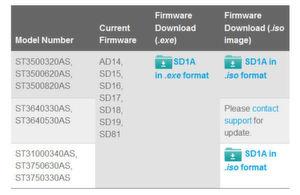 Firmware-Updates von Seagate für ST3500320AS, ST3500620AS, ST3500820AS, ST3640330AS, ST3640530AS, ST3750330AS, ST3750630AS, ST31000340AS
