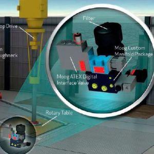 Valves go ATEX: Where Hazardous Duty Meets Digital Hydraulic Control