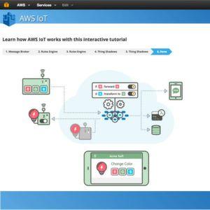 Amazon bringt AWS IoT offiziell an den Start