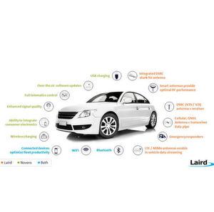 Die Übernahme von Novero durch das Technologie-Unternehmen Laird ist nach aufsichtlicher Genehmigung offiziell abgeschlossen.