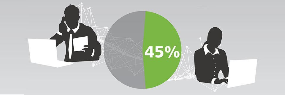 Einer BPI-Studie zufolge bemängeln 45 Prozent der IT-Fachkräfte die Zusammenarbeit zwischen Entscheidungsebene und IT.