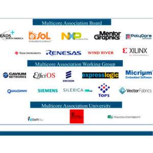 Mitglieder der Multicore Association: Mit einer eigenen Working Group will der Verband eine Standardisierung des Open-Source-Projekts OpenAMP für eine einfachere Multicore-Entwicklung erarbeiten.