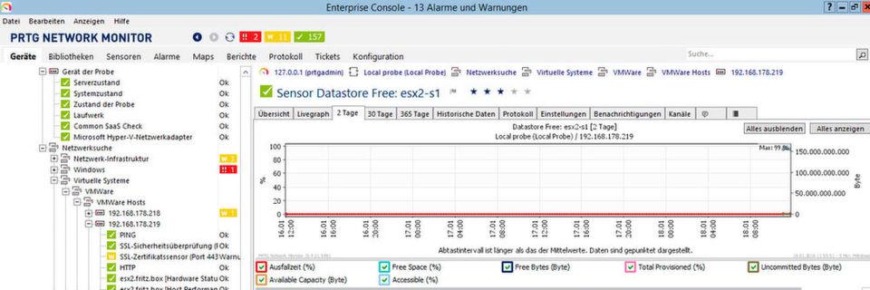 Der Paessler Network Monitor PRTG ist ein mächtiges Werkzeug. Wir zeigen, wie's funktioniert.