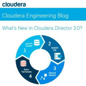 Cloudera Director erzeugt und beendet Hadooop-Cluster in der Cloud automatisch.