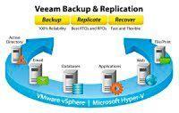 Veeam ASv9 verbessert Schutz für virtuelle Umgebungen