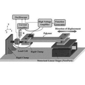 Energiegewinnung mit intelligenten Materialien