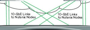 ToR-Switch plus Hyperkonvergenz im RZ