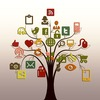 Mit Social Media zur digitalen Transformation