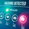 Amazon Web Services unter Sicherheitsaspekten