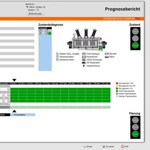 Software prognostiziert Anlagenstörungen