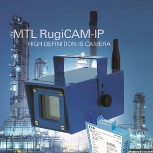 Ethernet-Kamera überwacht in Gefahren-Zonen