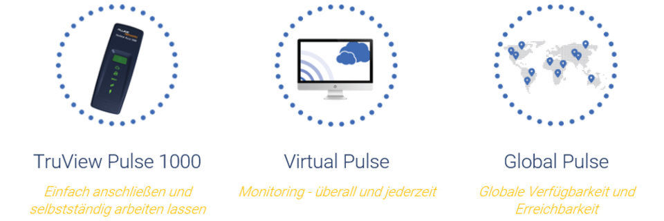 TruView nutzt verschiedene Pulses. Die Sensoren sind als Hardware, Software oder Service zu haben.