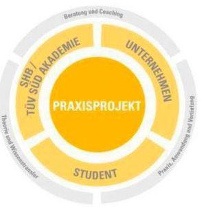 Neues Bachelor-Studium mit Schwerpunkt Qualitätsmanagement.