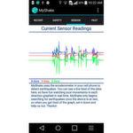 Die MyShake-App im Einsatz: Drei Beschleunigungssensoren imSmartphone erfassen eine Erschütterung. Die MyShake-App analysiert diese. Wird festgestellt, dass die Erschütterungen auf seismische Aktivitäten hinweisen, werden die Daten an das Berkeley Seismological Laboratory weitergegeben.