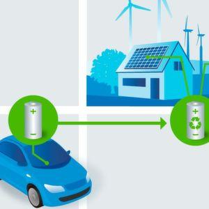 Zweites Leben für Elektroauto-Akkupacks