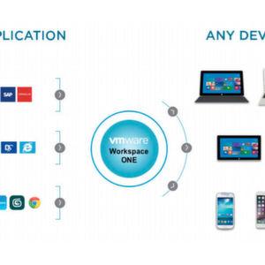 VMware Workspace One soll jede Unternehmens-Anwendung auf jedem Gerät sicher zugänglich machen und inklusive aller Daten auch sicher aus der Ferne löschen können.