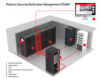 'DCM Agent' umfasst das DC Monitoring: Anlagen oder Einzelkomponenten werden nicht punktuell bewertet, sondern von DCM Agent dauerhaft überwacht.