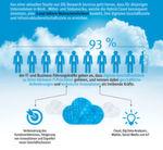 Hybrid-Cloud als Wegbereiter zur Digitalisierung.