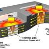 Was die Elektronik-Kühlung auf Basis von APG bringt