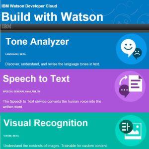 IBM erweitert die kognitiven Fähigkeiten der BI-Lösung Watson.