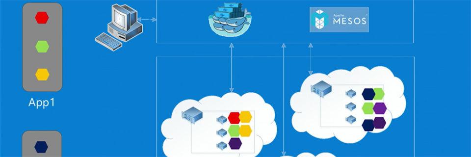 Für den Azure Container Service nutzt Microsoft Docker Swarm und Apache Mesos.