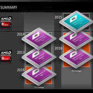 G-Serie als skalierbare Lösung: Mit drei neuen Bausteinen will AMD seine x86-basierte SoC-Reihe für ein breites Anwendungsspektrum anbieten - von Low-Power-Anforderungen bis in zu High-Performance-Applikationen mit hohen Grafik-Ansprüchen.