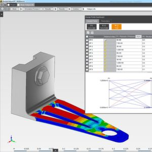 Ansys 17.0 bringt erhebliche Erweiterungen der Simulationsfunktionen für Turbomaschinen über ein breites Anwendungsspektrum: Zur Erzielung hochgenauer Ergebnisse über einen größeren Bereich von Betriebsbedingungen und mit kürzeren Umlaufzeiten.