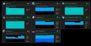 Im Dashboard erhalten Administratoren einen schnellen Überblick zu ihrer Umgebung.