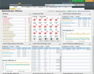 Solarwinds Virtualization Manager bietet eine Web-Oberfläche zur Verwaltung der vSphere-Umgebung.