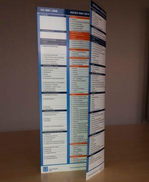Das ISOmeter ist ein hilfreiches Instrument, um die wichtigsten Änderungen der ISO 9001:2015 im Überblick zu haben.