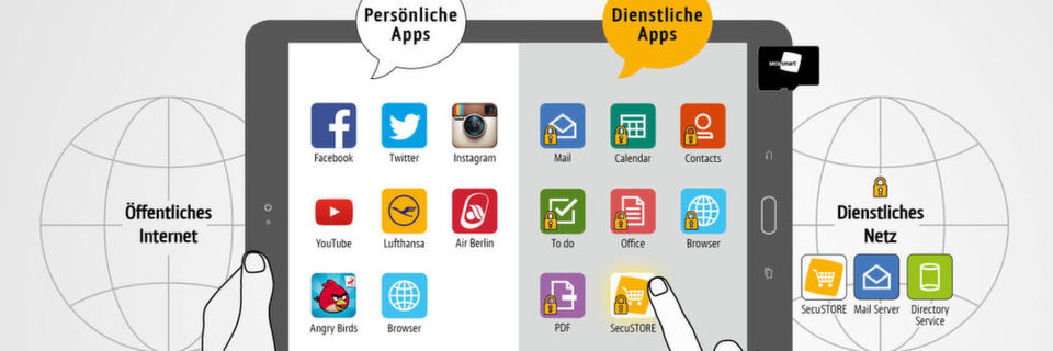 Das Secutablet unterscheidet private und öffentliche Apps, die allesamt über den Secustore installiert werden.