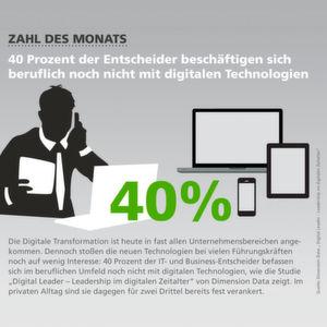 Ausgebremst - Digitale Technologien im Unternehmen