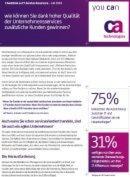 Checkliste IT-Service Assurance