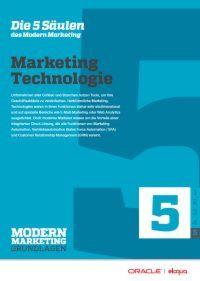 Marketing Technologie