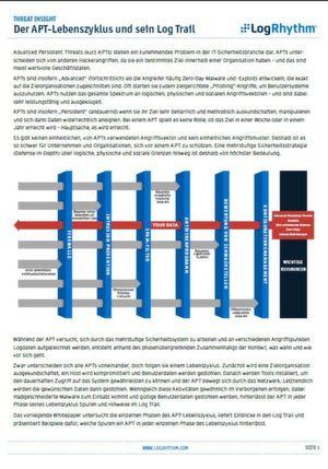 Der APT-Lebenszyklus und sein Log Trail