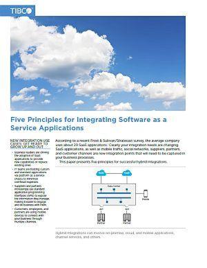 Die Integration von Software-as-a-Service-Anwendungen